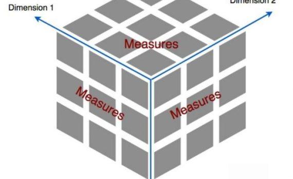 phân tích data warehouse bằng OLAP