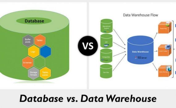database và data warhouse